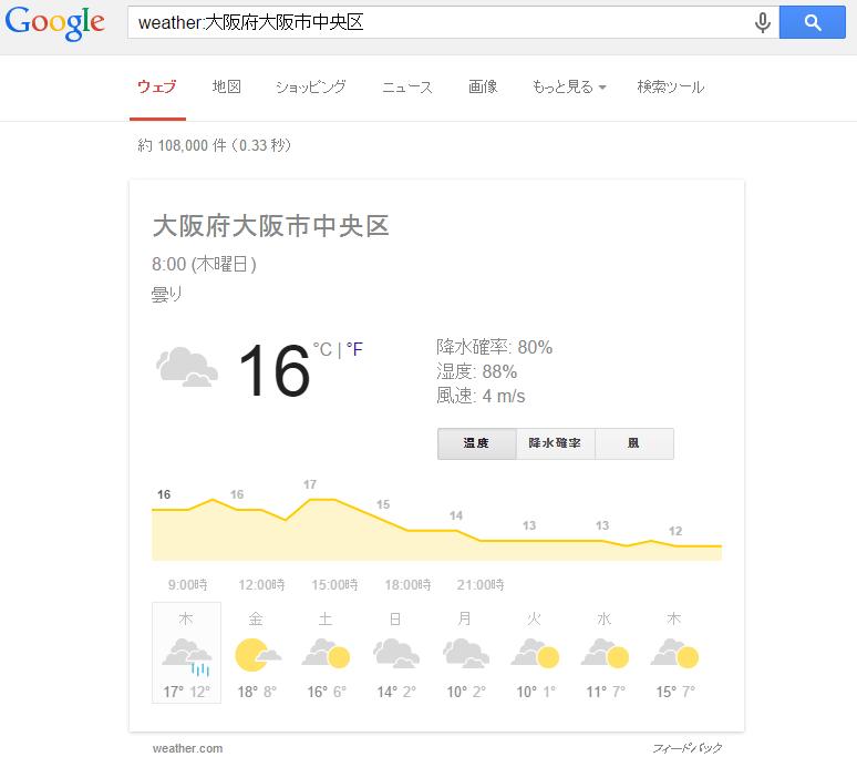 天気検索結果