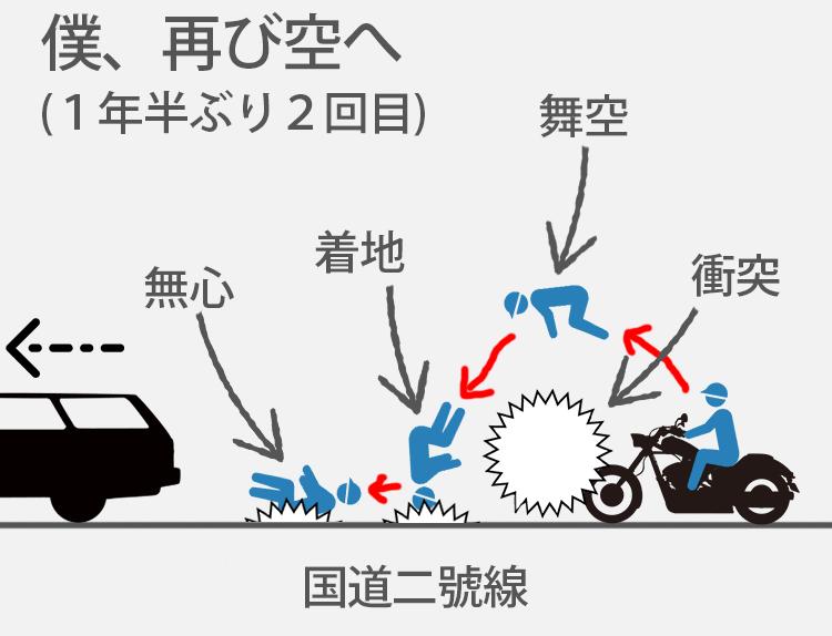 事故説明画像2